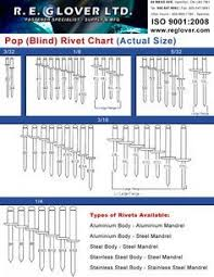 Rivet Charts Bing Images Woodworking Essentials Tools