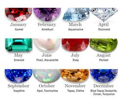 What Is The Birthstone Chart Birthstones Source Symbolism Properties