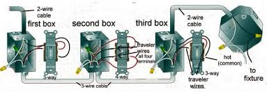three way switch diagram for controlling a light from multiple 4 way switch