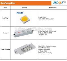 Solar Street Lights For Sale In Pakistan Solar Street Lights Price Solar Street Lights Price List