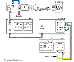 mediacom internet wiring diagram mediacom diy wiring diagrams cable diagrams
