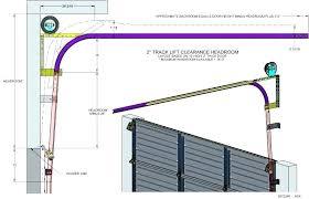 vertical lift garage door garage door hardware vertical lift garage door magnetic garage door hardware full