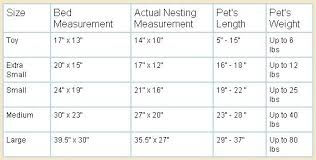 Pet Bed Size Chart Gelpedic Pet Bed Sizes