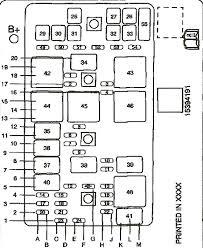 2004 grand prix fuse diagram wiring diagrams best 2004 pontiac grand prix fuse box diagram daily electronical wiring 2004 grand prix fuse box diagram