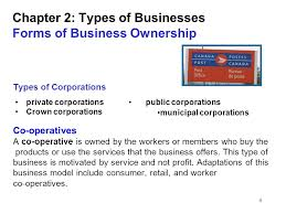 types of business ownerships type of business ownership best business 2017