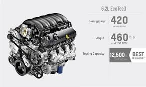 2018 chevrolet duramax engine. fine 2018 the 62l v8 ecotec3 engine is available for the 2018 chevrolet silverado  1500 with chevrolet duramax