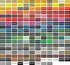 Ral Colour Chart Maine Island Kayak Co
