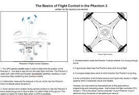 phantom power wiring diagram wiring library phantom 3 wiring diagram electrical wiring diagrams 4 way switch wiring diagram phantom 3 wiring