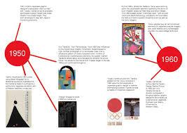 Nippon Design Japanese Design Timeline By Alenka Gomboc Issuu