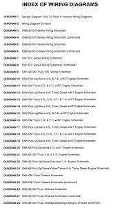 1994 gmc jimmy fuse box diagram vehiclepad 2000 gmc jimmy fuse repair guides wiring diagrams wiring diagrams autozone com