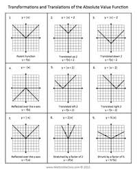 Absolute Value Function Graph Transformations Notes Charts And Quiz