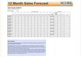 Sales Call Sheet Template Excel Sales Call Sheet Template Excel And Daily Sales Visit Report Format