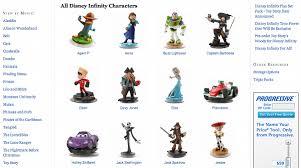 infinity characters. infinity characters list s