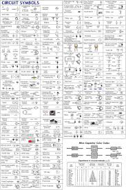 17 best ideas about electrical wiring electrical schematic symbols chart electric circuit symbols a considerably complete alphabetized table