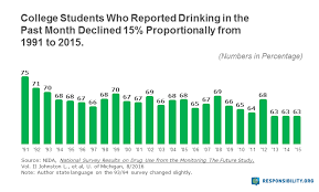 legal drinking age should be lowered to essay should the  legal drinking age should be lowered to 18 essay