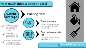 House Painters Hourly Rate Home Painting - Exterior house painting prices