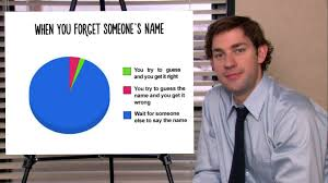 Office Pie Chart