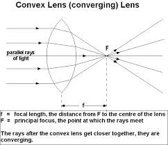 edumission  physics form   chapter    ray diagrams of convex lensphysics form   chapter    ray diagrams of convex lens