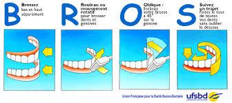 """Résultat de recherche d'images pour """"brossage des dents"""""""