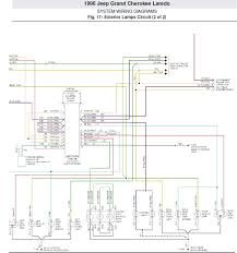 jeep zj wiring diagram trusted wiring diagram 1997 Jeep Cherokee Fuse Diagram at 1996 Jeep Grand Cherokee Under Hood Fuse Box Diagram