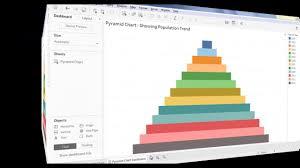 Pyramid Chart In Tableau