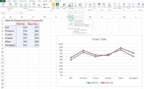 how do you make a graph on excel make a slopegraph in excel evergreen data