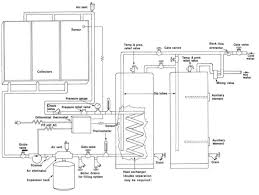 wiring diagram for home water heater wiring image lesson 4 installing solar water heating systems pennsylvania on wiring diagram for home water heater