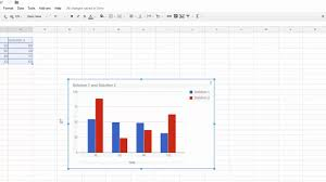 T Chart Google Docs Insert Graphs In Google Docs Using Google Sheets