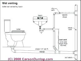normal picture size toilet room dimensions toilet plumbing vents code definitions normal