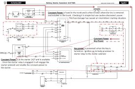 jagrepair com jaguar repair information resource 2002 jaguar s type fuse box diagram at 2000 Jaguar S Type Fuse Box Diagram