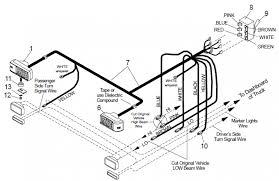 meyers plow wiring diagram on meyers images free download images meyer salt spreader wiring diagram Meyer Salt Spreader Wiring Diagram wiring diagram for fisher plow lights readingrat net
