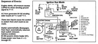 need schematic drawing of onan 300 3763 circuit board irv2 Ignition Switch Relay Wiring Irv2 Forums need schematic drawing of onan 300 3763 circuit board irv2 forums Motorhome Forums