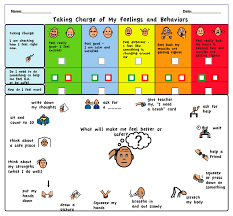 Visual Feelings Chart Autism Resources Self Regulation