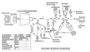150cc gy6 engine wiring diagram wiring diagram inside