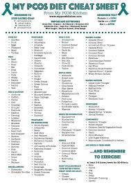 Keto Chart Printable Printable Pcos Diet Chart Bedowntowndaytona Com