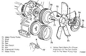 1989 chevy silverado engine diagram wiring diagrams click i m looking for the bracket layout for a 1989 k 1500 and 350 c i 1993 chevy silverado engine diagram 1989 chevy silverado engine diagram
