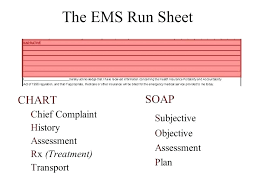 Chart Documentation Method 67 High Quality Example Patient Chart Documentation