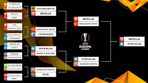 UEFA Europa League bracket, schedule ...