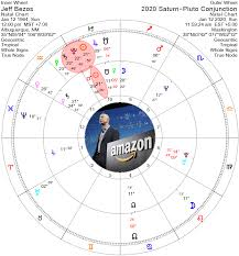 5 Tips For Surviving The 2019 2020 Saturn Pluto Conjunction