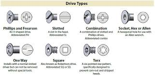 Screw Head Styles Chart Different Types Of Fasteners 2016