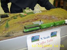 n scale coffee table layout