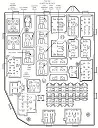 1998 jeep fuse box diagram diy wiring diagrams \u2022 1997 Jeep Grand Cherokee Fuse Box Layout 1997 grand cherokee fuse box diagram 1998 jeep wiring diagrams rh meteordenim com 1998 jeep grand