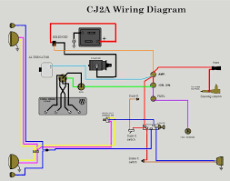 12v wiring diagram the cj2a page forums page 1 here s my alterations