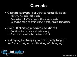 Best Charting Software Best Charting Software Emini Watch Com