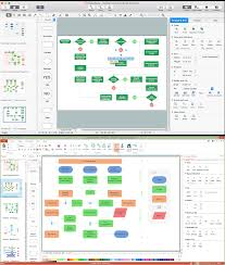 Chart Program For Mac The Best Drawing Program For Mac Draw Diagrams Quickly And