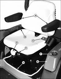 operating machine d reverse pedal
