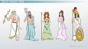 The Family Tree Of The Greek God Zeus
