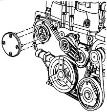 2002 kia truck sedona 3 5l mfi dohc 6cyl repair guides water fig