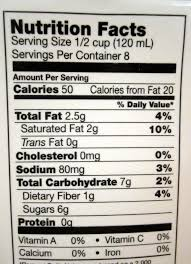 milk fat free or skim calories nutrition ysis