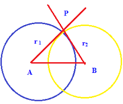 How to Show Two Circles are Orthogonal